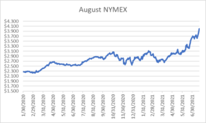 August NYMEX graph for natural gas July 22 2021 report
