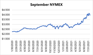August NYMEX graph for natural gas August 12 2021 report