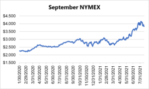 September NYMEX graph for natural gas August 19 2021 report