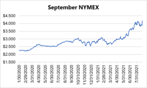September NYMEX graph for natural gas August 26 2021 report