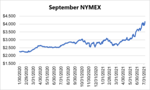 August NYMEX graph for natural gas August 5 2021 report